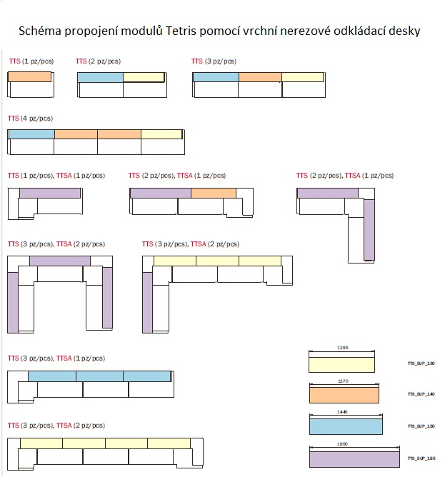 Schéma propojení modulů Tetris pomocí vrchní odkládací desky